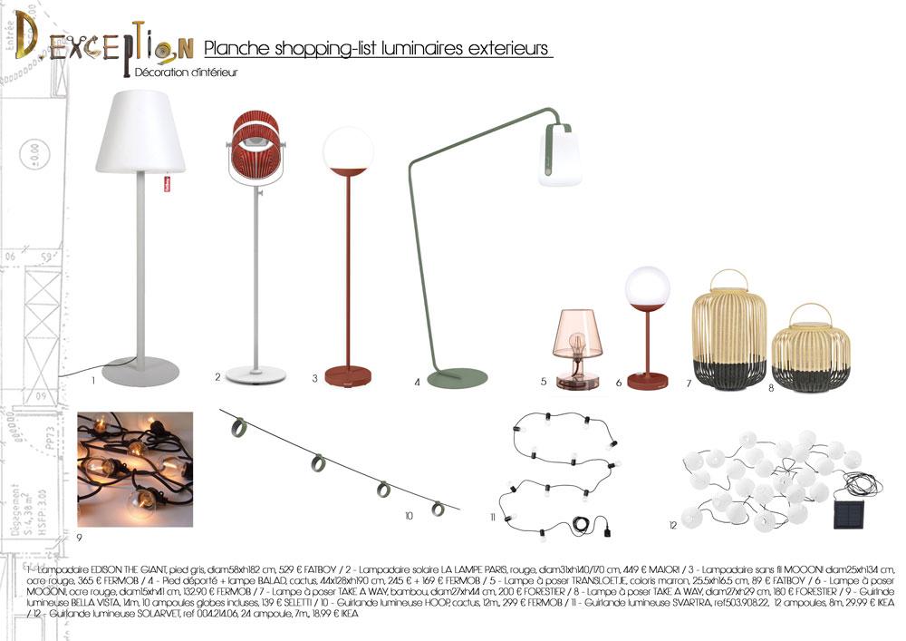 planche-shopping-list-luminaires-exterieurs-terrasse-appartement-lyon-5eme
